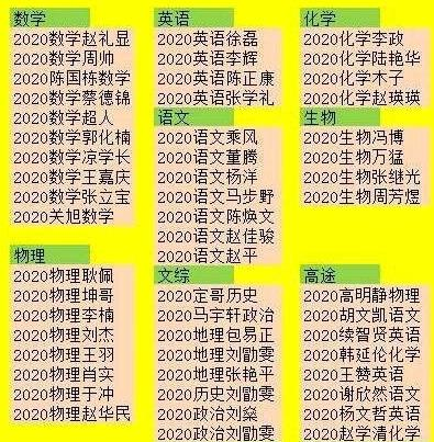 2020高考总复习联报名师网课分享